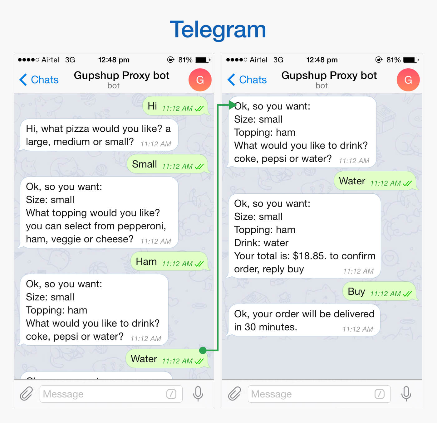 Proxy telegram list hindusthannews in