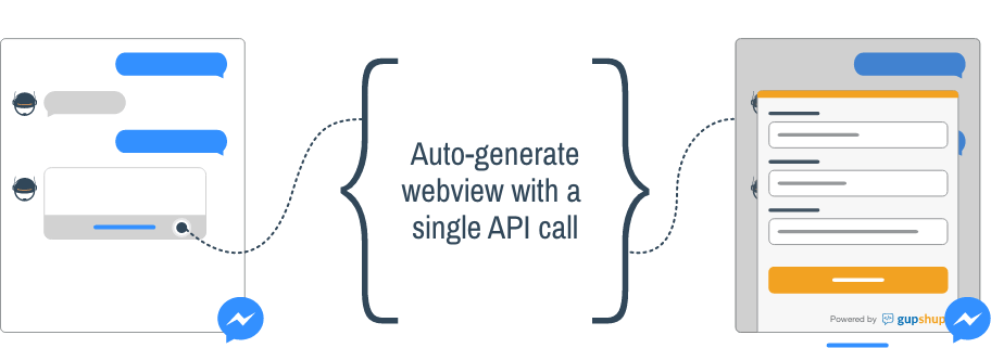 Illustraion Create webviews instantly with Simple APIs. No websites needed